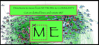 Network to Community | by mrsdkrebs