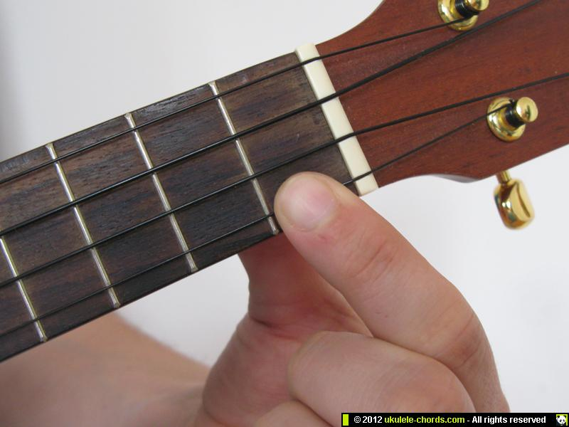 Chord Chart Guitar: C7 ukulele chord | How to play a C7 on the soprano. For alteu2026 | Flickr,Chart