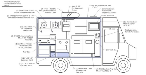 truck diagram front side view