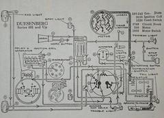 Amazing Duesenberg Model A Wiring Diagram Call New Model Wiring Diagram Wiring 101 Ferenstreekradiomeanderfmnl