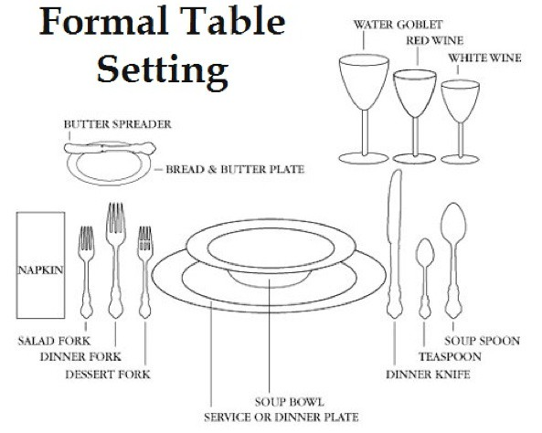 Formal Table Setting | SixEightyEight | Flickr