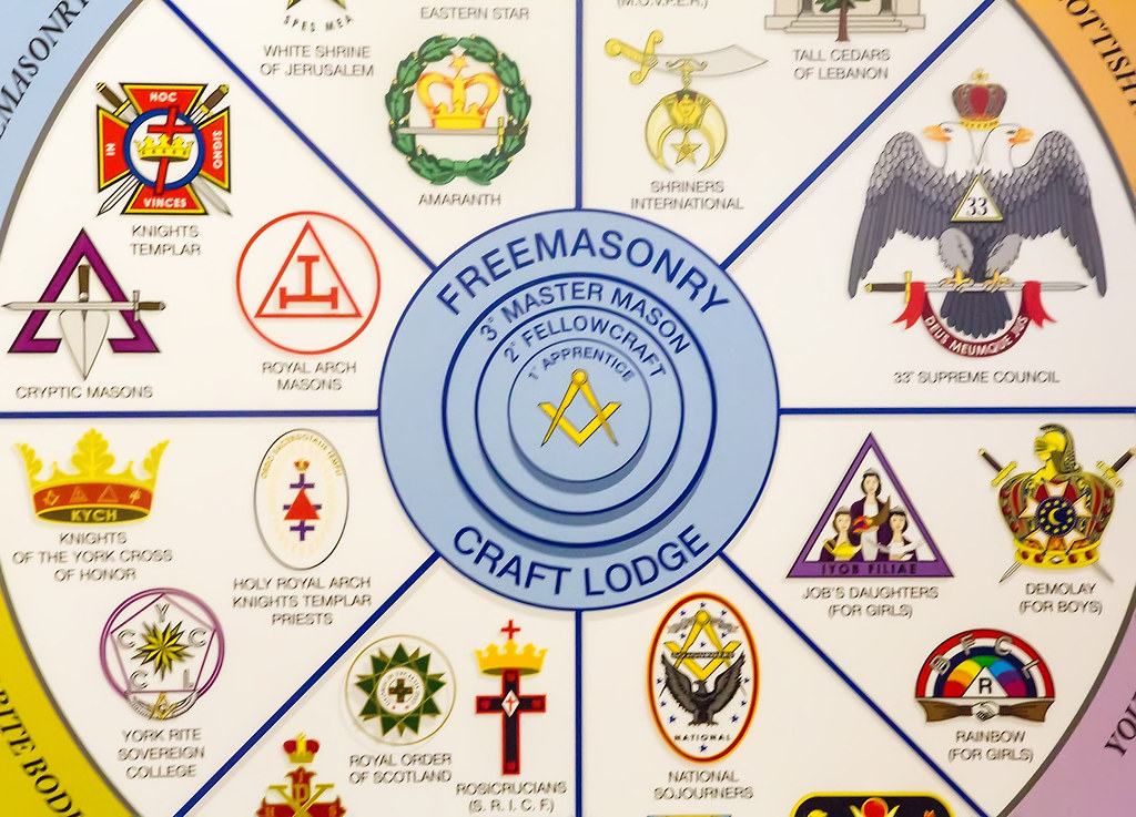 Masonic Rituals for the Blue Lodge  Ephesians 511
