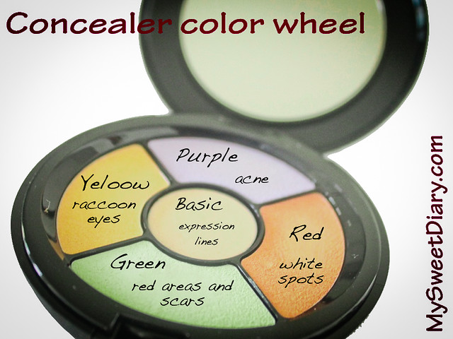 Concealer Color Wheel | MySweetDiary.com