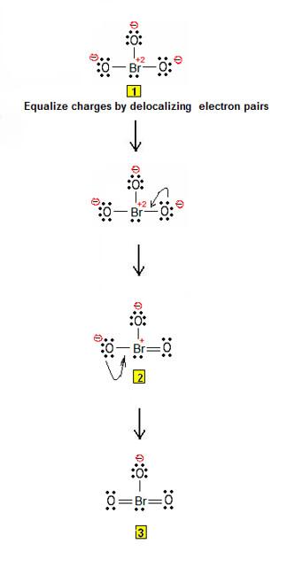 Clo2 Structure ...