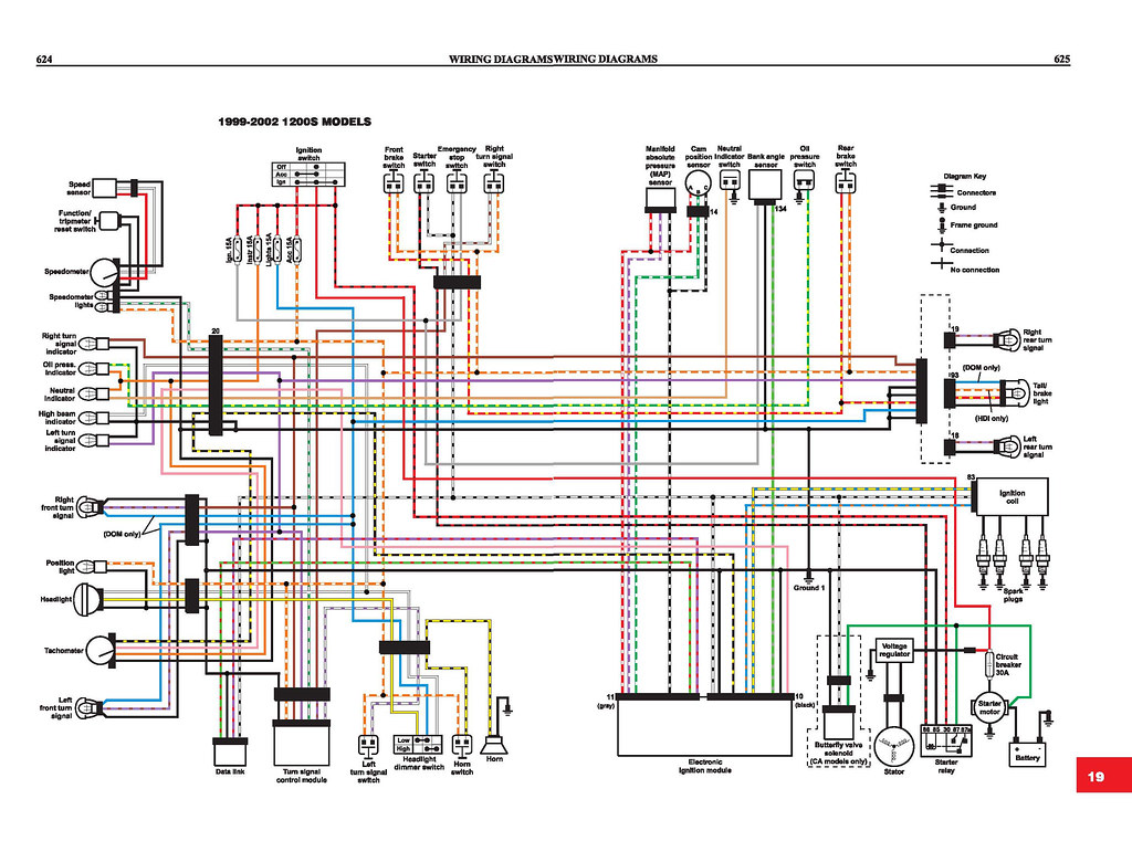 99 2002 Sportster S Wiring Diagram Biltwell Inc Flickr
