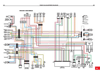 sportster  wiring diagram biltwell  flickr