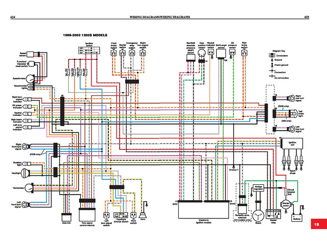 2002 sportster wiring diagram 2002 wiring diagrams 2002 sportster wiring flickr