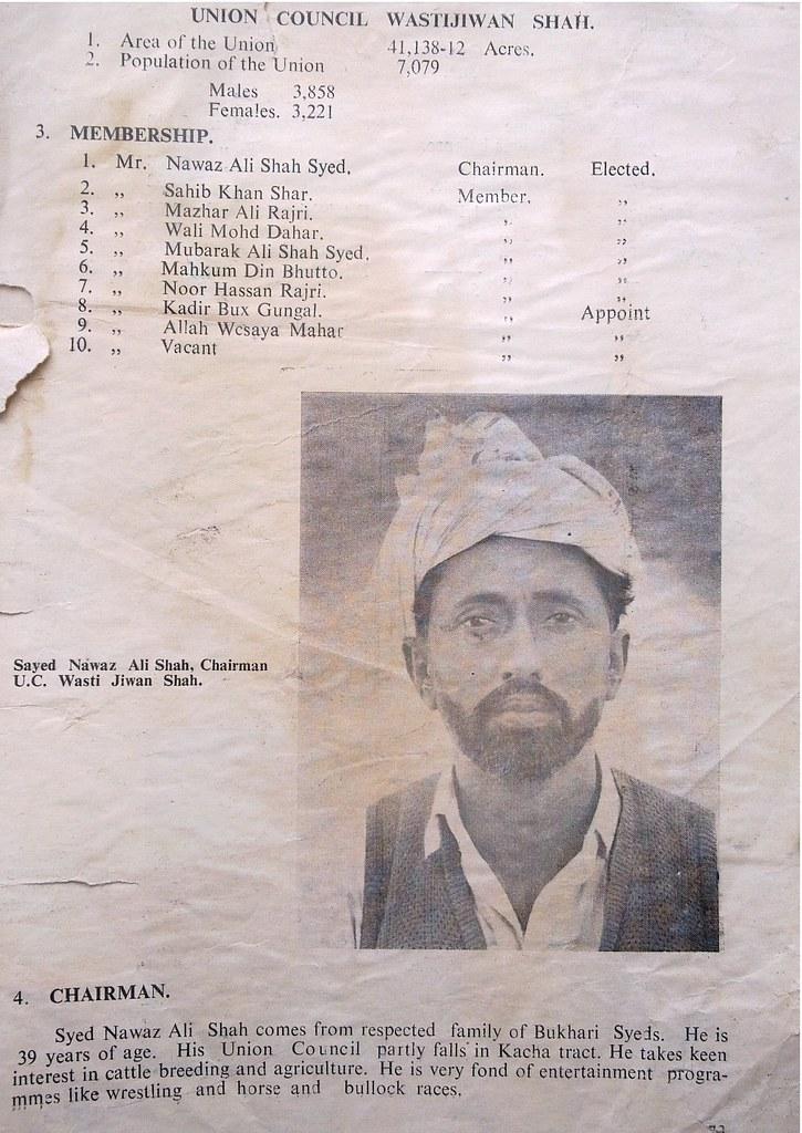 Syed Nawaz Ali Shah Bukhari UC Chairman 1961 Ubauro Ghotki Sindh ...