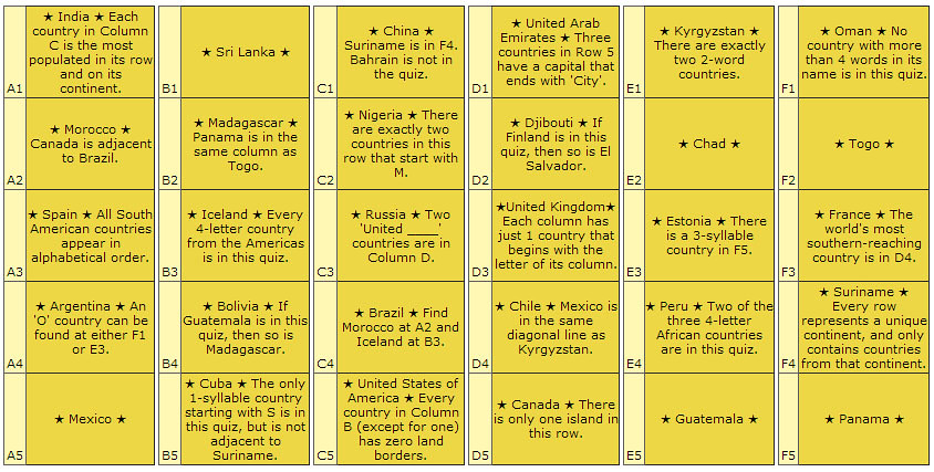 Country Trivia Logic Puzzle Solution Flickr - Name countries quiz