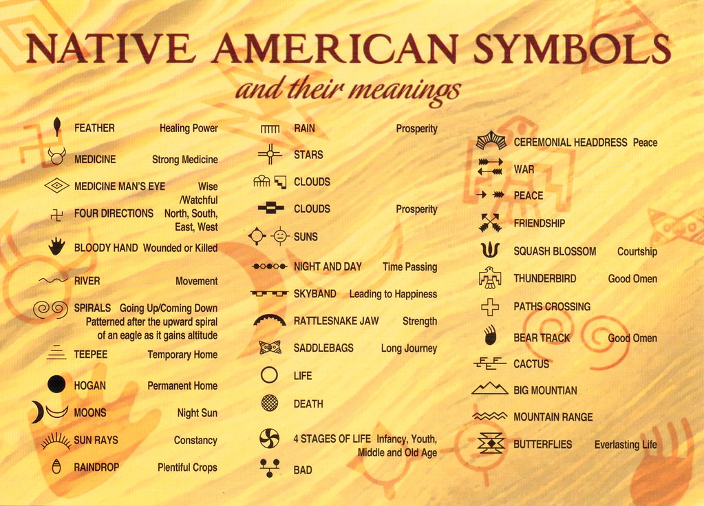 Native American Animal Symbols And Their Meanings Dinocrofo