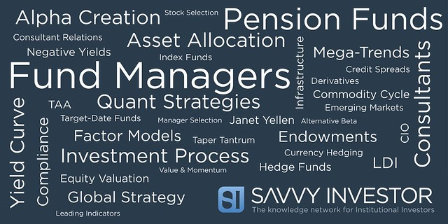 Fund Management Wordle