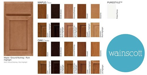 Home Depot Kitchen Cabinets Tucson