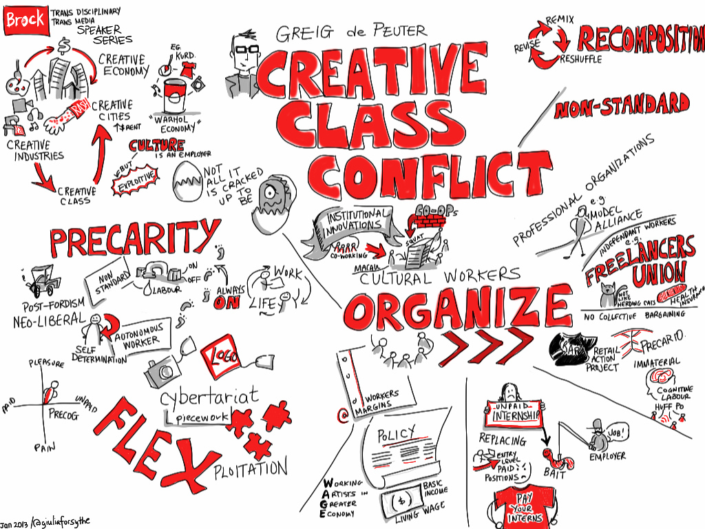 class conflict The declining middle class and economic shifts that are happening today are affecting more and more people the social landscape that we have known is changing.