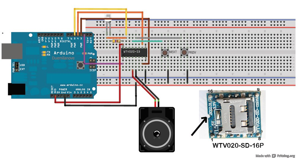 How To Install Arduino Libraries Freetronics