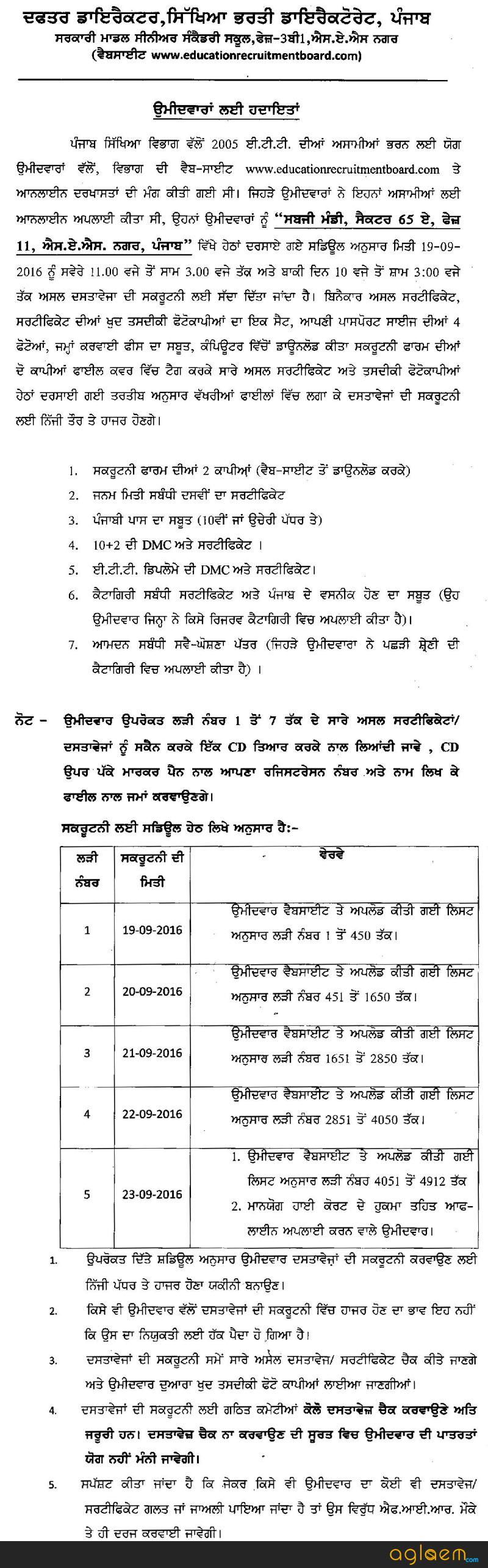 ETT Punjab Recruitment 2016 - PSEB Teacher Recruitment