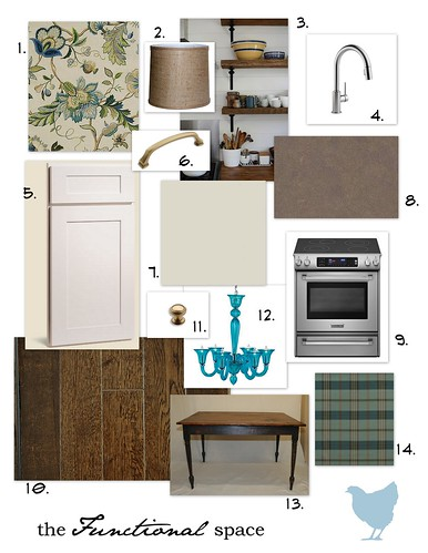 kitchen mood board | by thefunctionalspace