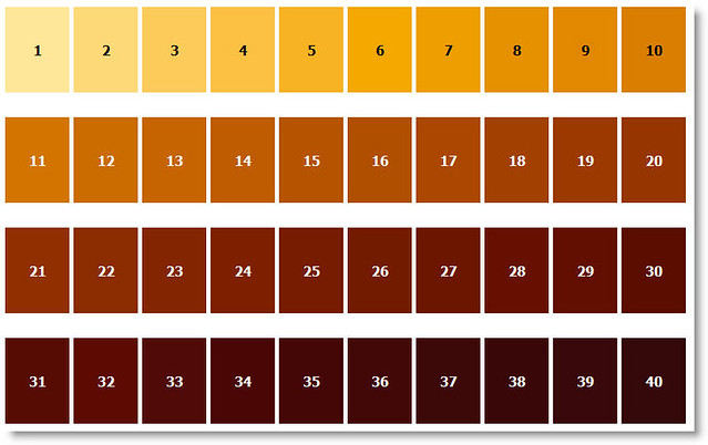 SRM_Beer_Color_Chart