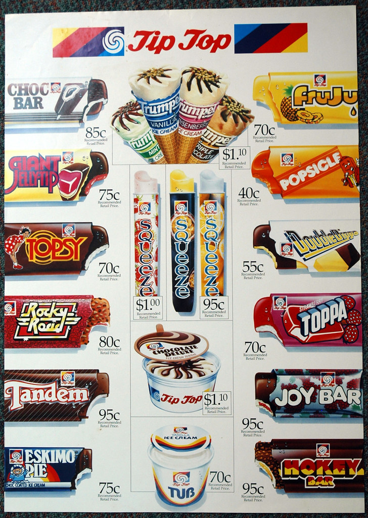 tip top ice cream marketing Ice cream is a frozen dessert made of milk, cream, fruits, flavors, and sugar here are the top 10 best selling ice cream brands in the world in 2015.