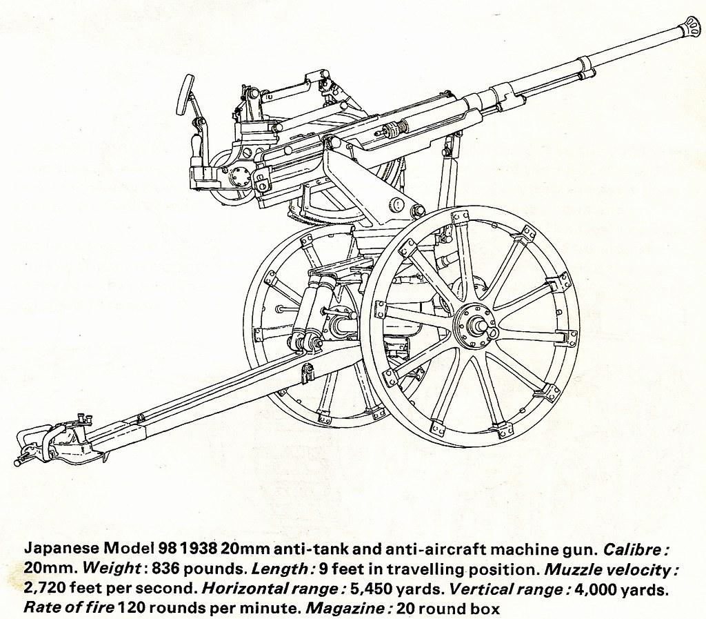 cannon diagram ww2