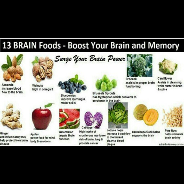 Foods That Will Make You Smarter
