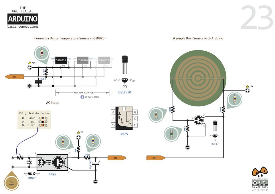 Arduino Mega 2560 - Pinout