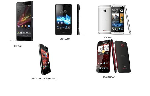 2013 Smartphones: Which Would You Choose, and Why?
