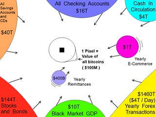 Mineria Bitcoin Como Funciona Paypal