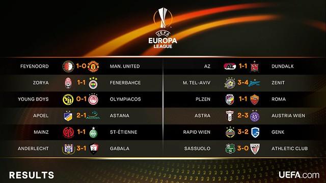 Europa League - Grupos (Jornada 1): Resultados