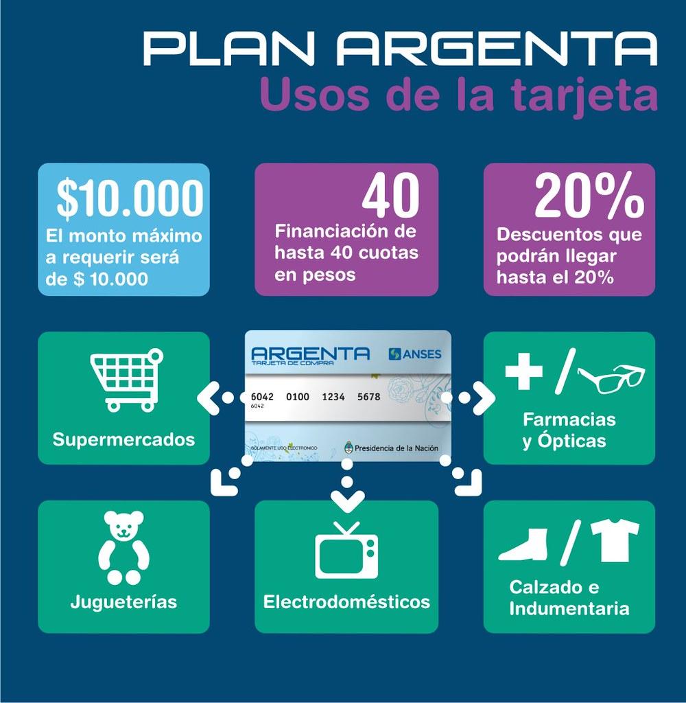 Tarjeta De Credito Banco De Venezuela Para Pensionados