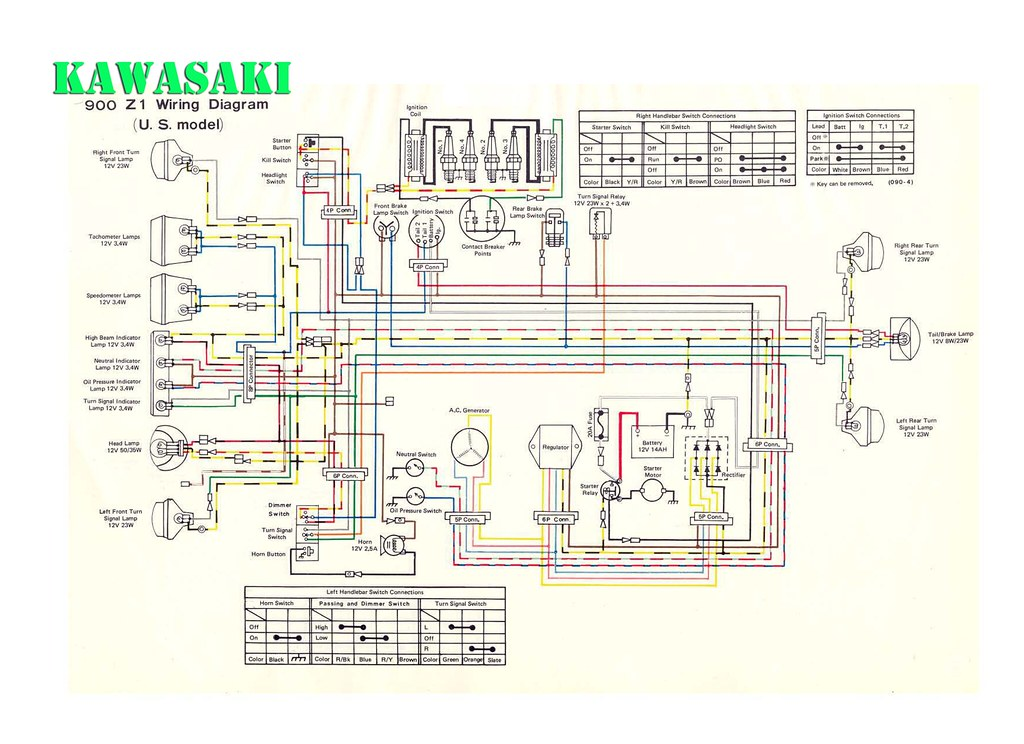 DIAGRAM] Kawasaki 900 Zxi Wiring Diagram FULL Version HD ... on