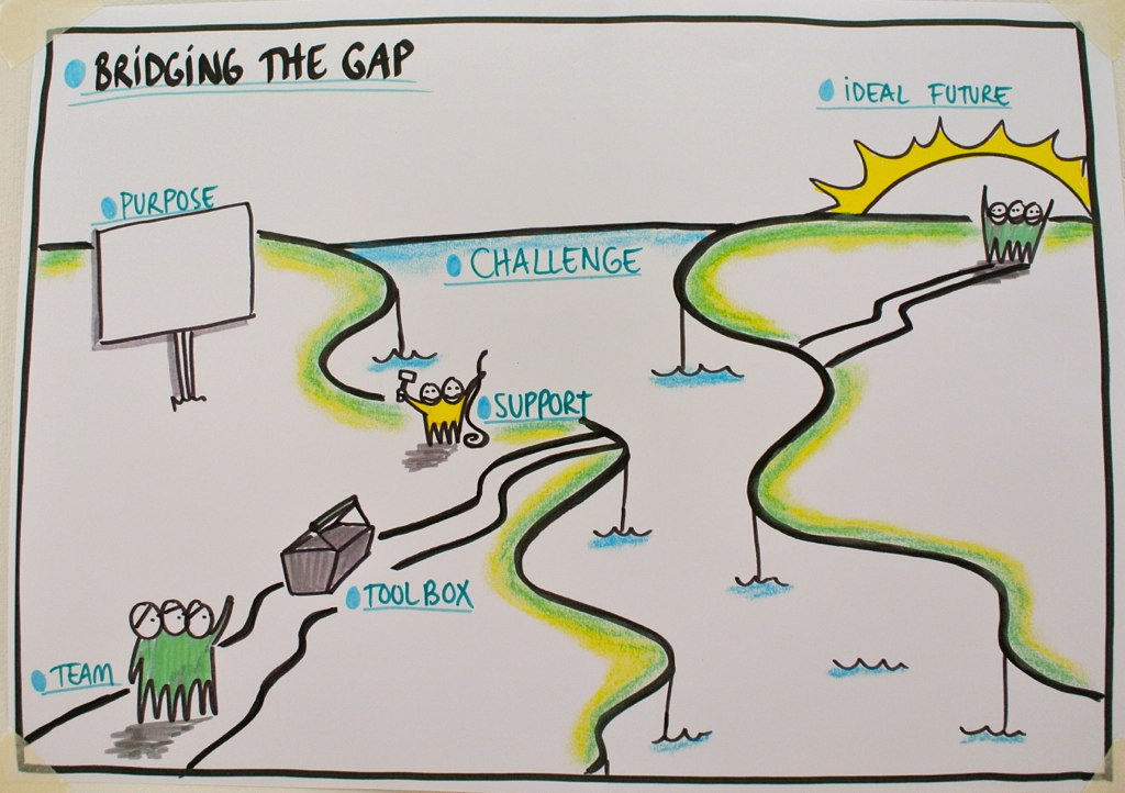 Bridging the gap template by anne madsen drawmore graphi flickr bridging the gap by co laborate pronofoot35fo Images
