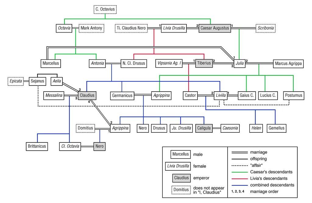 u0026quot i  claudius u0026quot  family tree