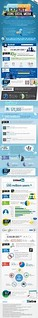 Show Your Expertise http://bit.ly/KYSnkW | by SocialMediaCuts | Social Media Infographics