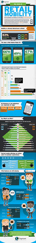 Mobility in Retail - An Infographic | by Cognizant Technology Solutions