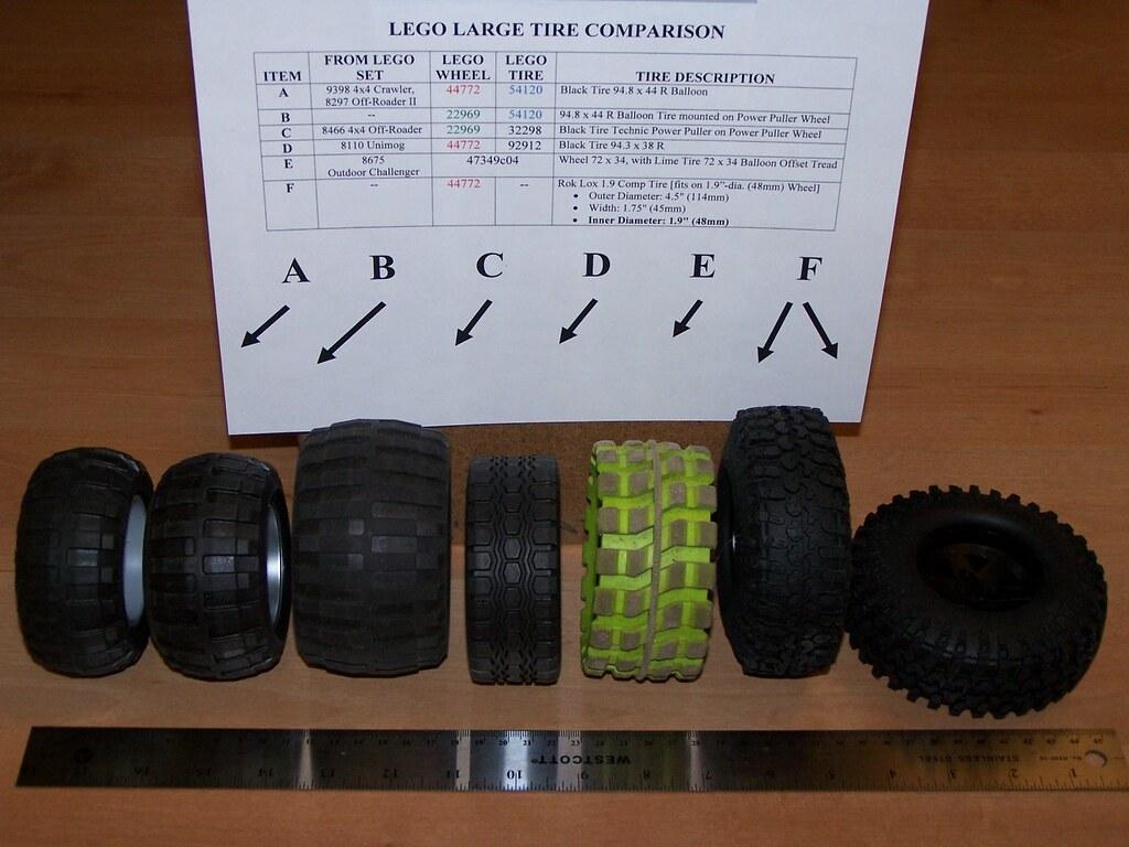 Lego Large Tire Comparison | Lego Large Tire Comparison ...