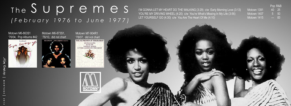 Curl Type Chart: The Supremes 1976/77 - facebook cover | This is the PC versiu2026 | Flickr,Chart