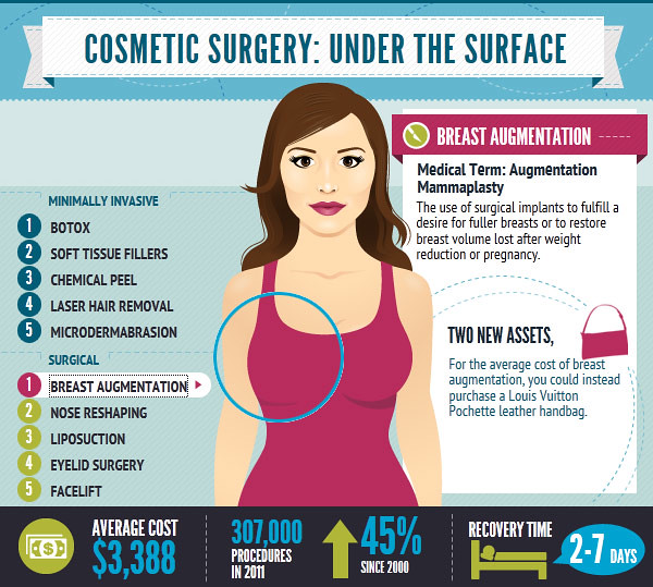 Breast Augmentation Costs  Visit Wwwavvocomtopics975 -8956