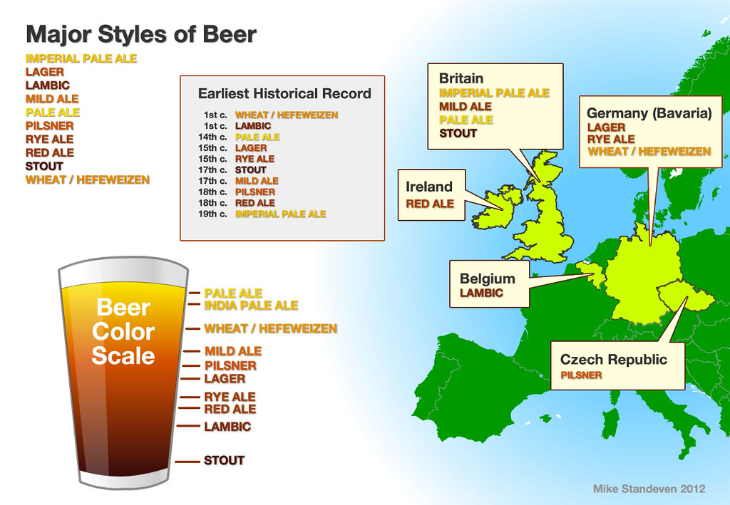 Beer Type Chart: Major Styles of Beer Chart | I made this infographic for oneu2026 | Flickr,Chart