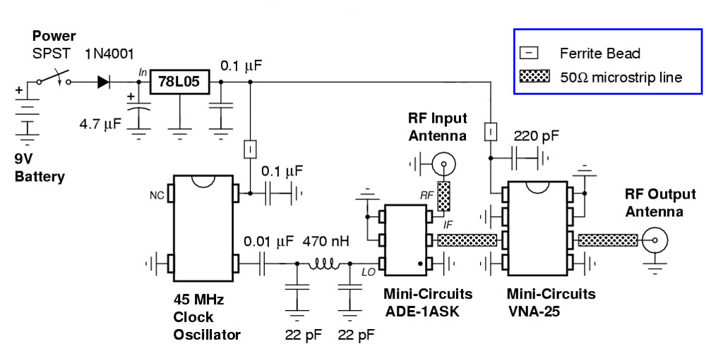Cell phone jammer belleville - cell phone jammer schematic diagram and report