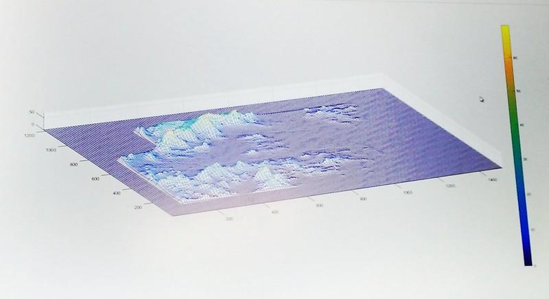 3d model digital simulation