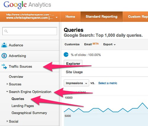 Queries - Google Analytics | by Christopher S. Penn