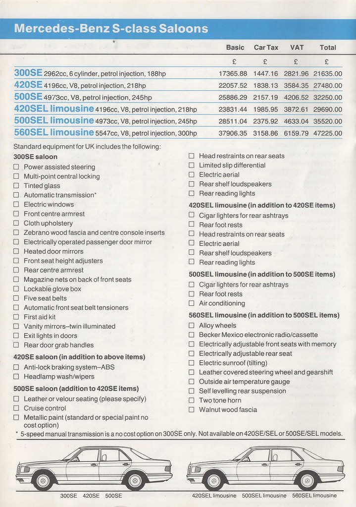 Mercedes Benz   Recommended Price List For Cars And Factory Fitted Options    August 1986.