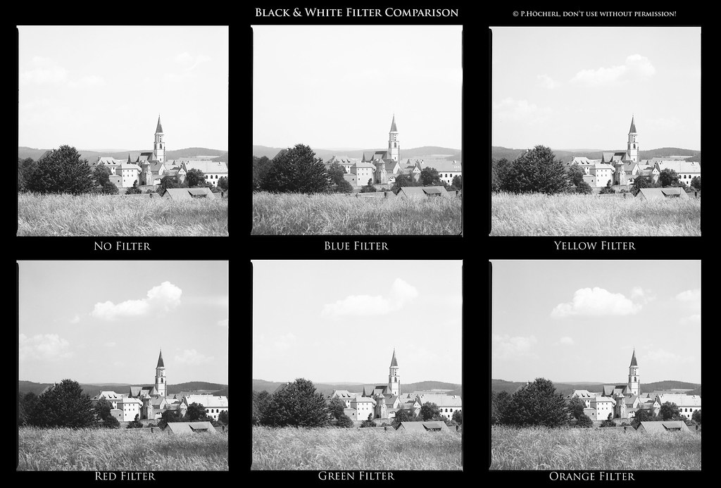 Bw filter comparison by p höcherl