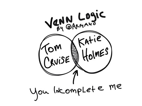 Cruise - Holmes: You Incomplete Me #vennlogic | by David Armano