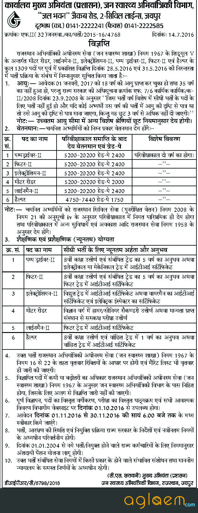 PHED Rajasthan Recruitment 2016
