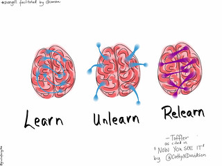Learn Unlearn Relearn | by giulia.forsythe
