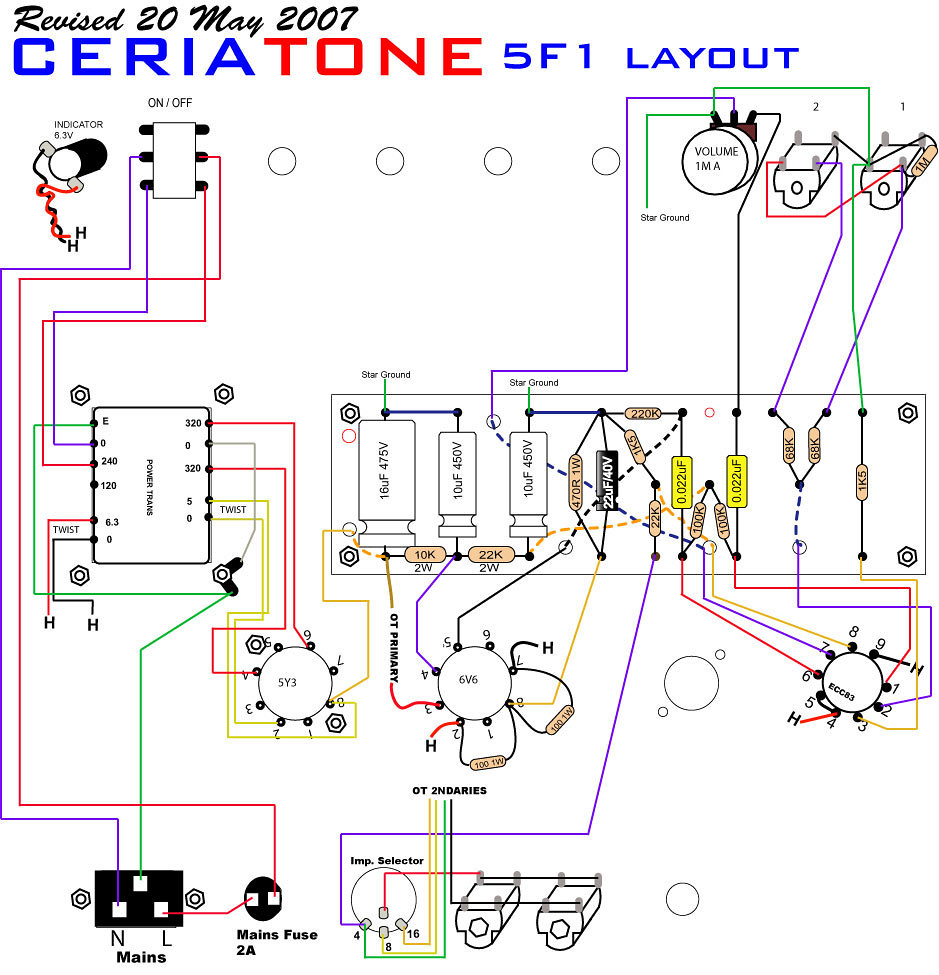 5f1 Layout Related Keywords & Suggestions - 5f1 Layout Long ... on