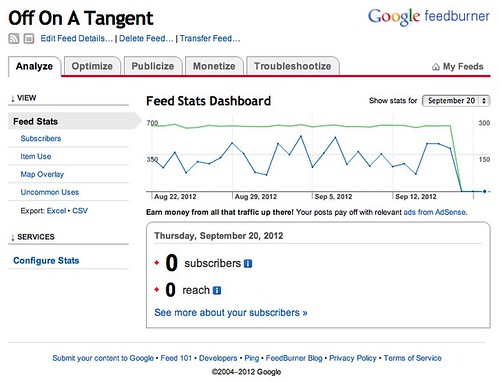 Feedburner : Analyze :: Feed Stats Dashboard | by stevegarfield