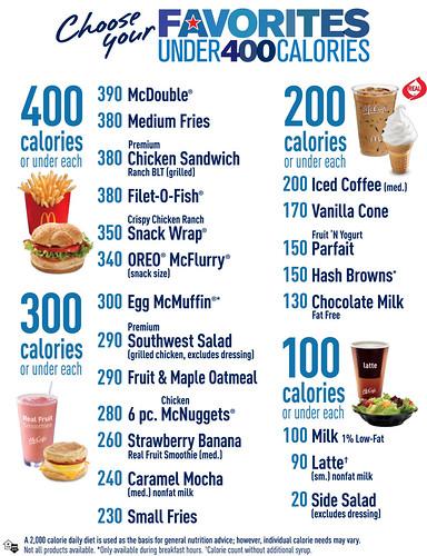 List Of Foods Under  Calories