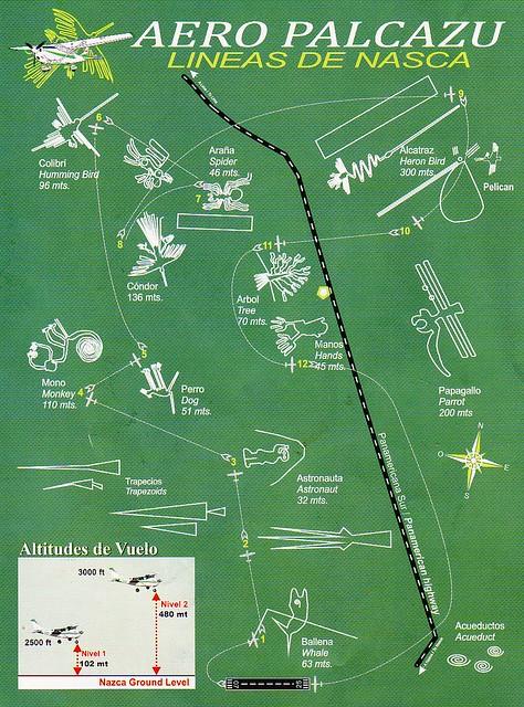 Mapa de la ruta por las líneas de Nazca con Aero Palcazu
